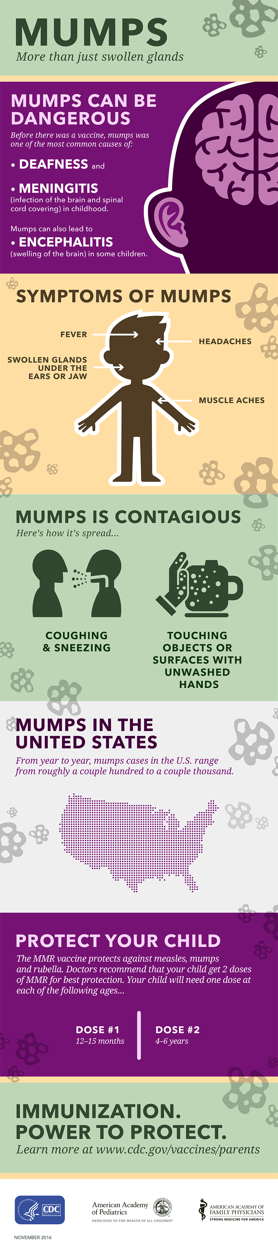Mumps. More than just swollen glands. Infographic.