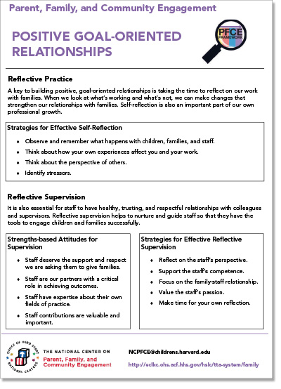 Reflective Strategies Summary PDF Cover